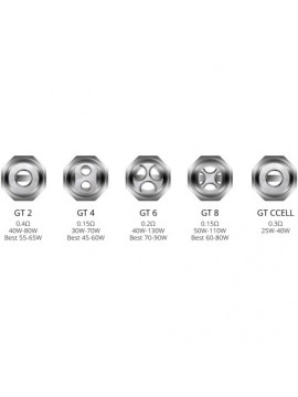 resistencia nrg gt ccell